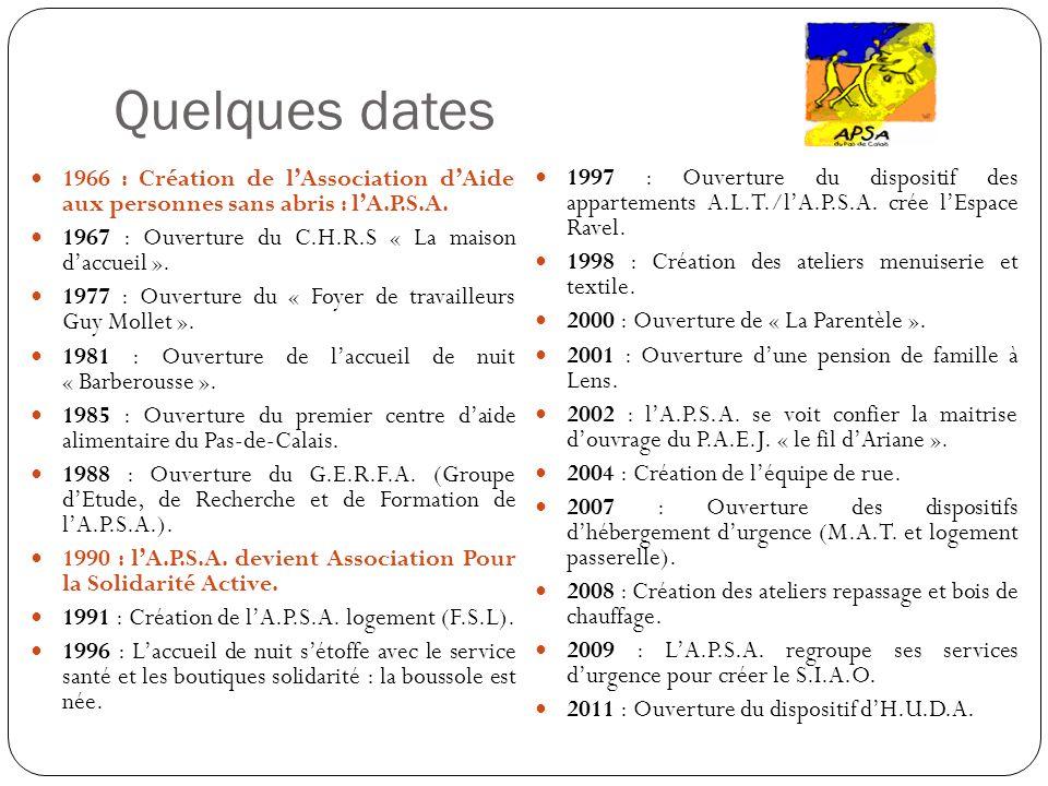 Quelques dates 1966 : Création de l'Association d'Aide aux personnes sans abris : l'A.P.S.A. 1967 : Ouverture du C.H.R.S « La maison d'accueil ».