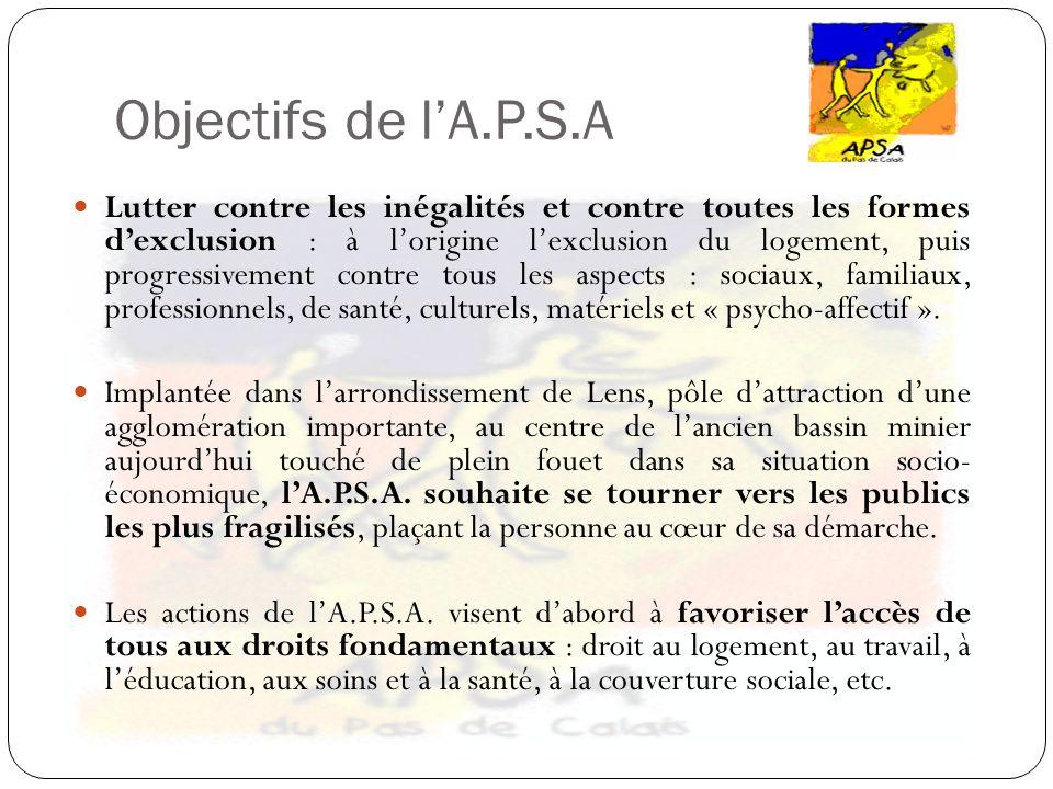 Objectifs de l'A.P.S.A