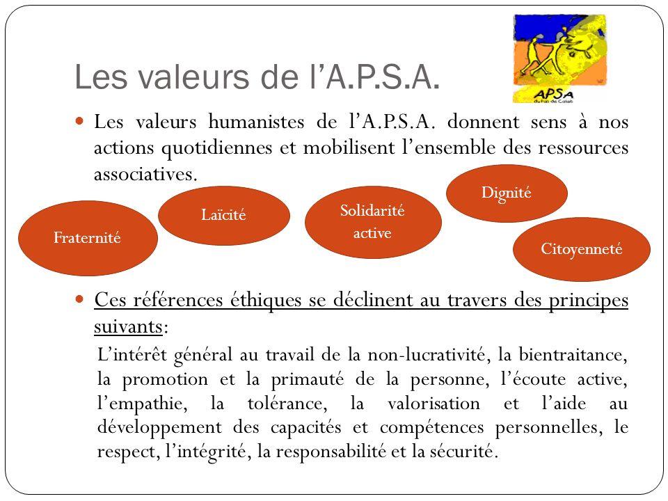 Les valeurs de l'A.P.S.A.