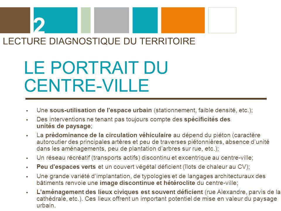 2 Le portrait du Centre-ville LECTURE DIAGNOSTIQUE DU TERRITOIRE
