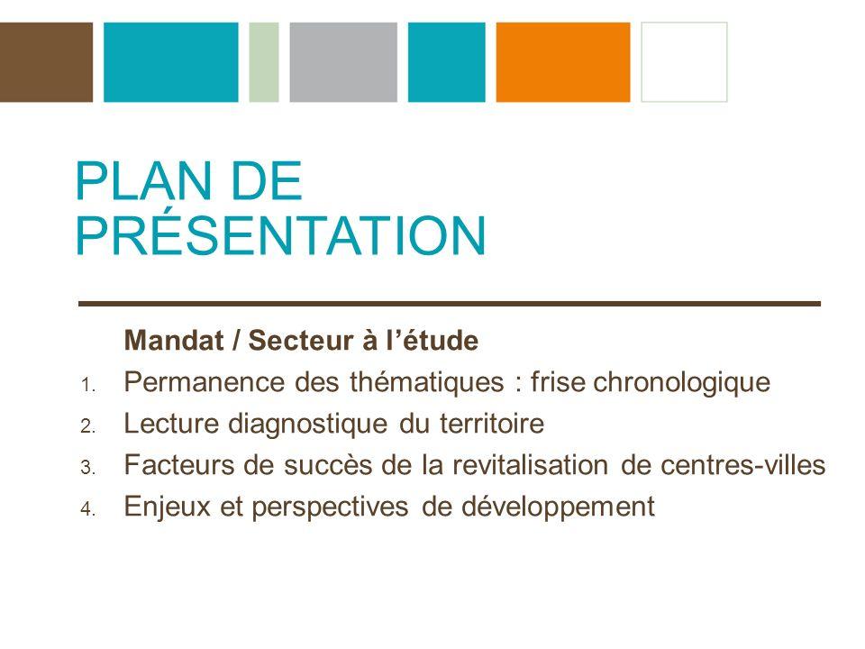 PLAN DE PRÉSENTATION Mandat / Secteur à l'étude