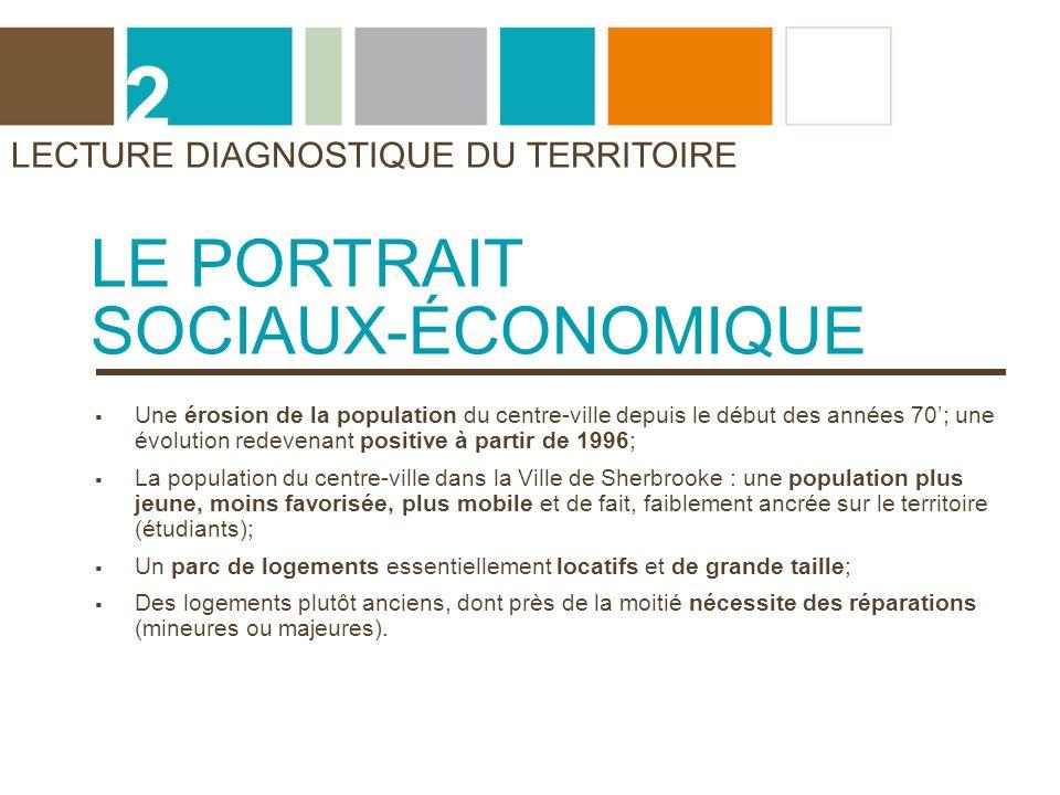 2 Le portrait sociaux-économique LECTURE DIAGNOSTIQUE DU TERRITOIRE