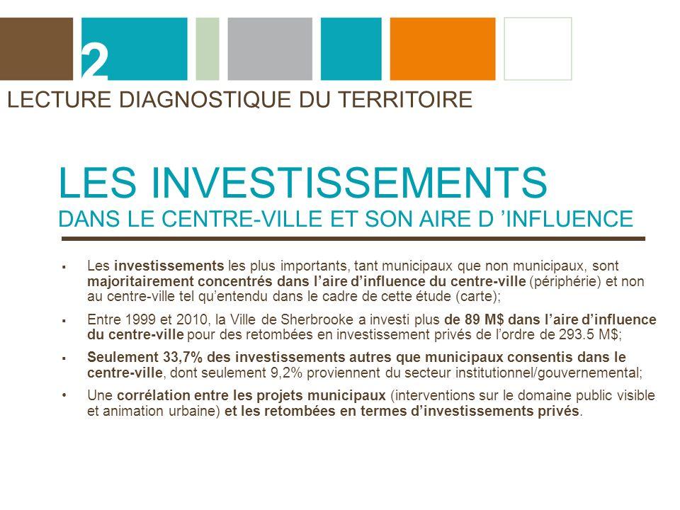 2 Les investissements LECTURE DIAGNOSTIQUE DU TERRITOIRE