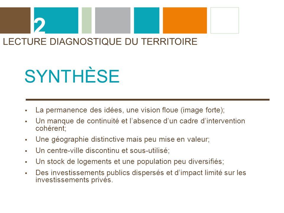 2 synthèse LECTURE DIAGNOSTIQUE DU TERRITOIRE