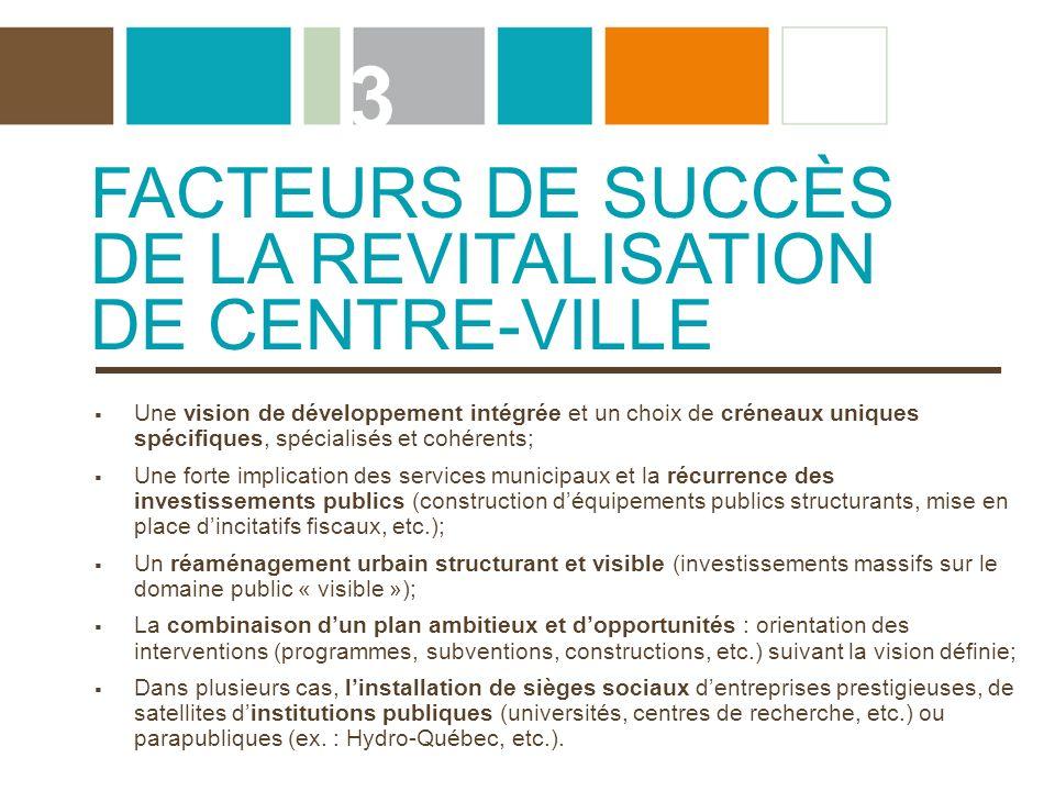 3 FACTEURS DE SUCCÈS DE LA REVITALISATION DE CENTRE-VILLE