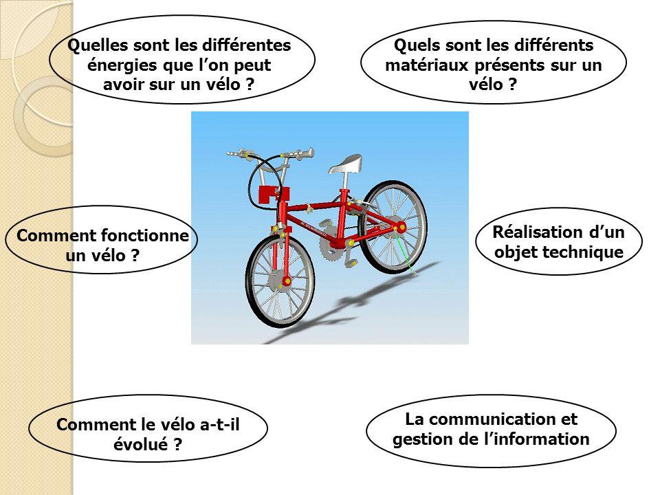 Quels sont les différents matériaux présents sur un vélo