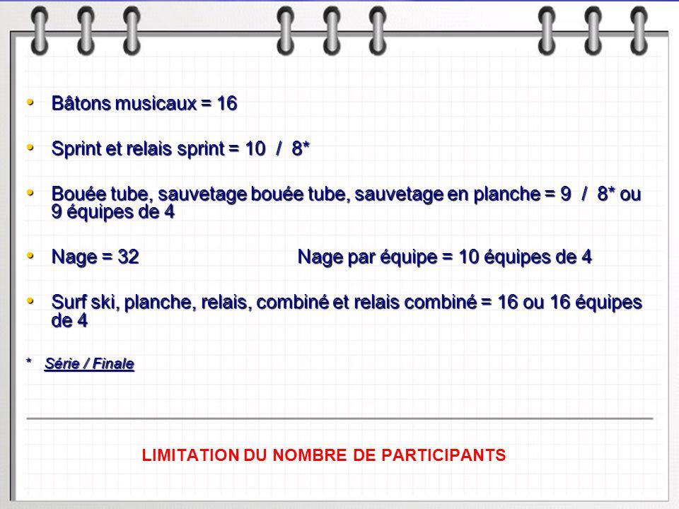 LIMITATION DU NOMBRE DE PARTICIPANTS