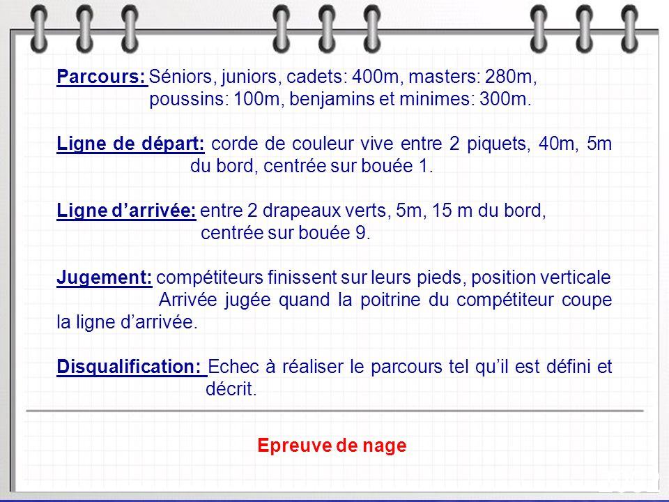 Parcours: Séniors, juniors, cadets: 400m, masters: 280m,