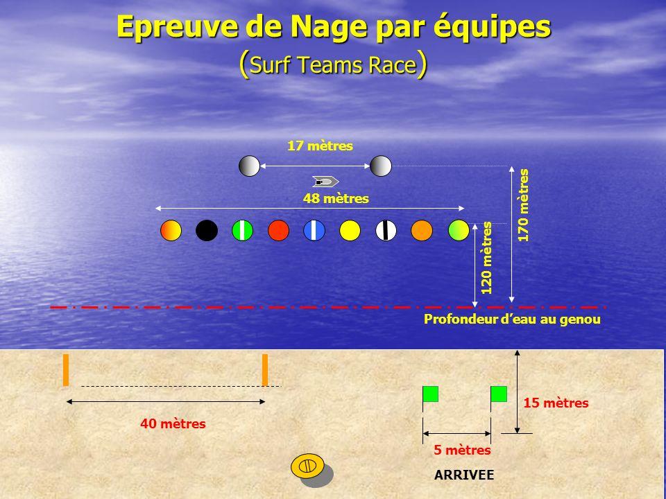 Epreuve de Nage par équipes (Surf Teams Race)