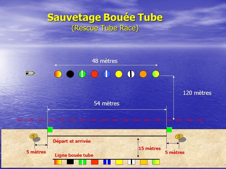 Sauvetage Bouée Tube (Rescue Tube Race)