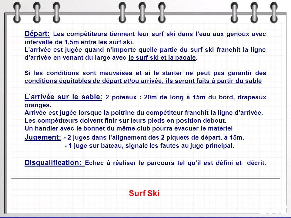 Départ: Les compétiteurs tiennent leur surf ski dans l'eau aux genoux avec intervalle de 1,5m entre les surf ski.