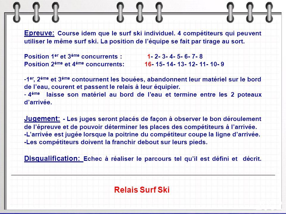 Epreuve: Course idem que le surf ski individuel
