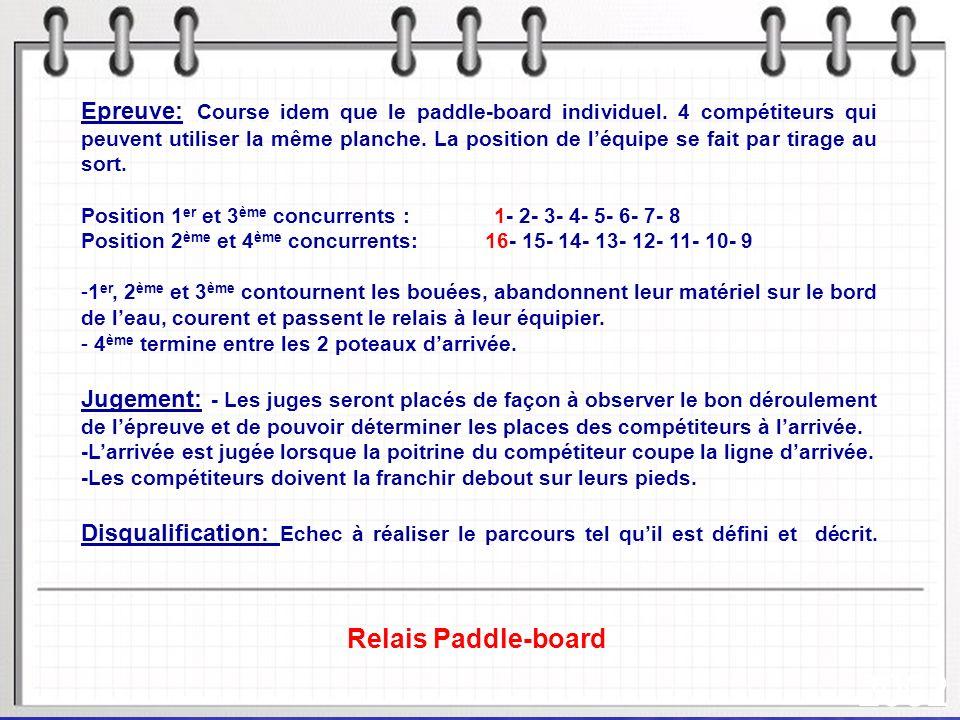 Epreuve: Course idem que le paddle-board individuel