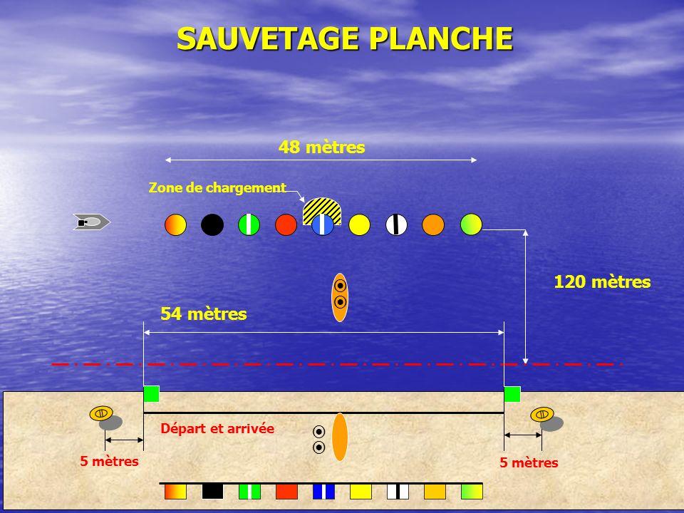 SAUVETAGE PLANCHE 48 mètres 120 mètres   54 mètres  