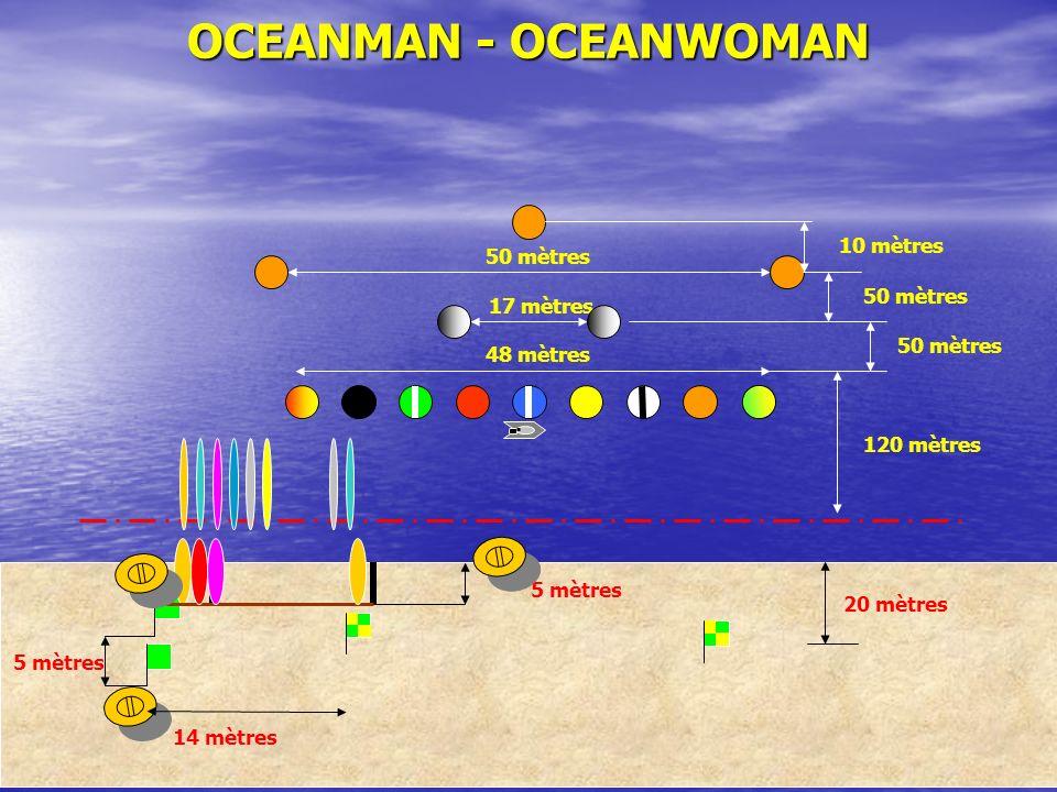 OCEANMAN - OCEANWOMAN 10 mètres 50 mètres 50 mètres 17 mètres