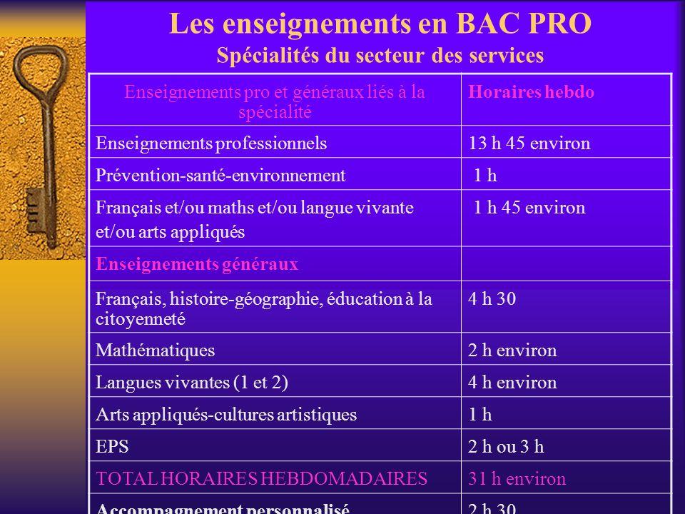 Les enseignements en BAC PRO Spécialités du secteur des services