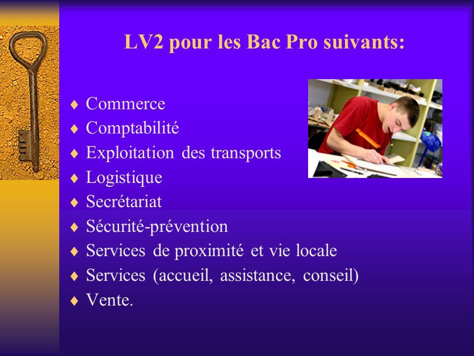 LV2 pour les Bac Pro suivants: