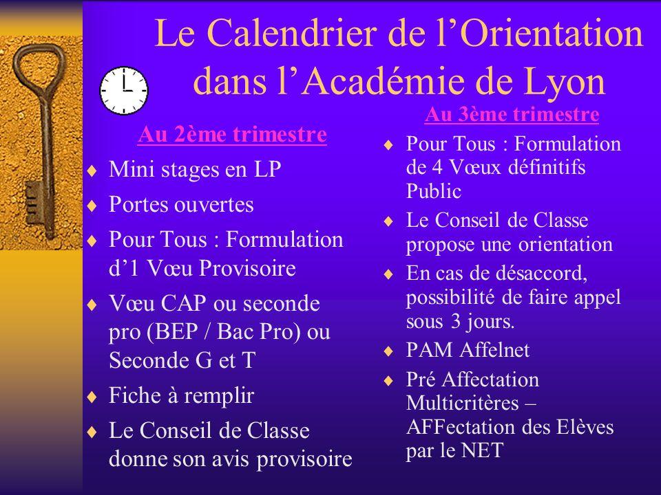 Le Calendrier de l'Orientation dans l'Académie de Lyon