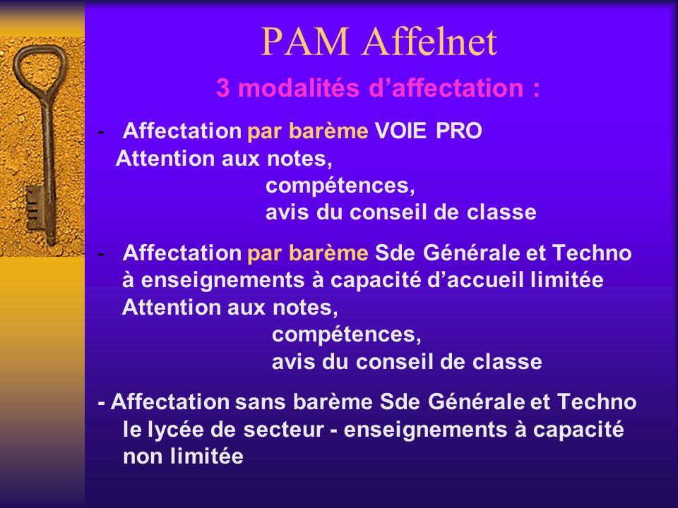 3 modalités d'affectation :