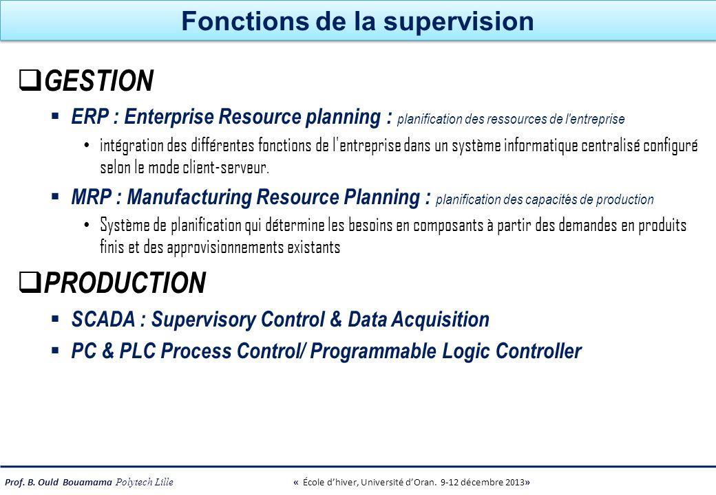 Fonctions de la supervision