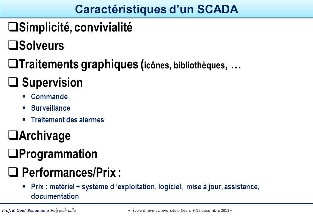 Caractéristiques d'un SCADA