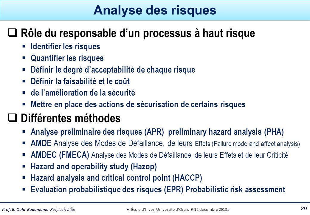 Analyse des risques Rôle du responsable d'un processus à haut risque