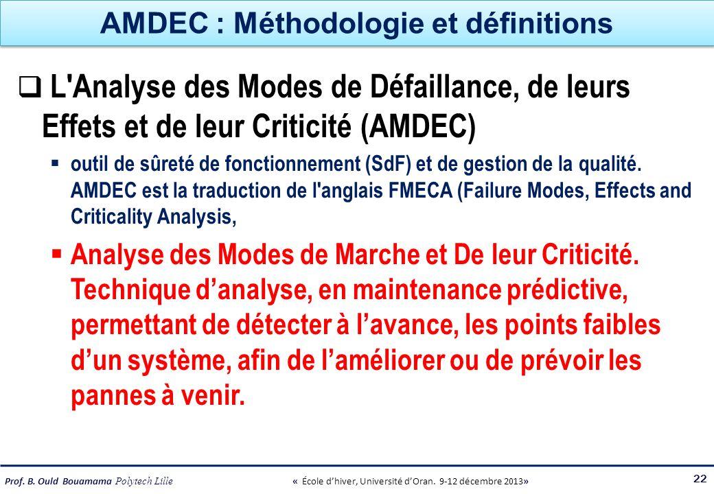 AMDEC : Méthodologie et définitions