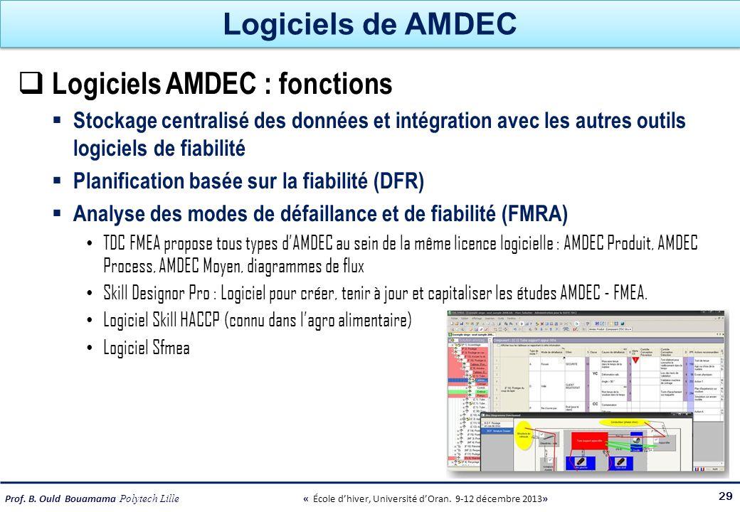 Logiciels AMDEC : fonctions