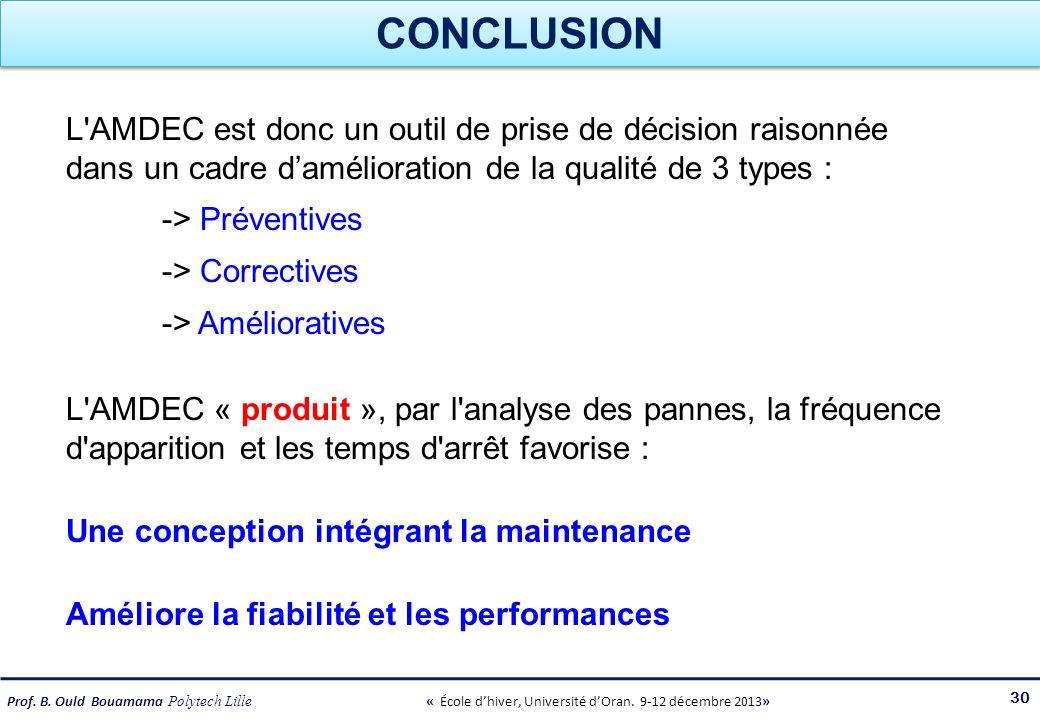 CONCLUSION L AMDEC est donc un outil de prise de décision raisonnée dans un cadre d'amélioration de la qualité de 3 types :