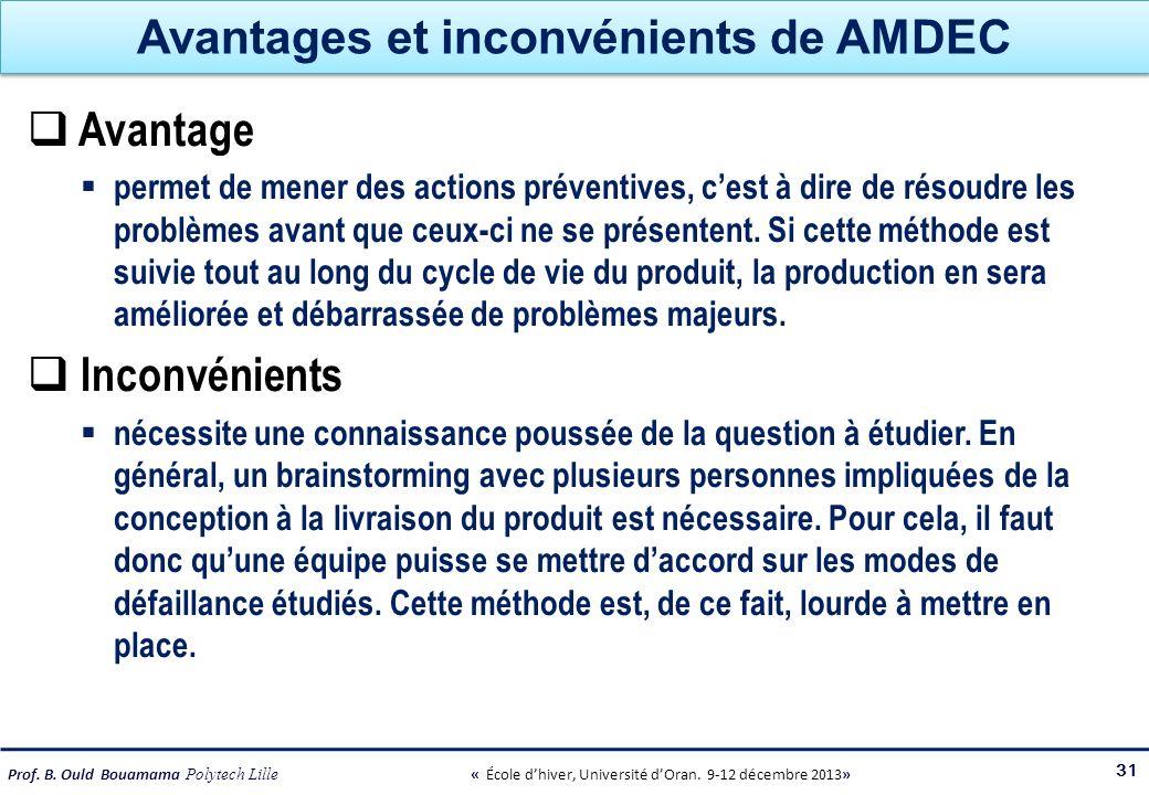 Avantages et inconvénients de AMDEC