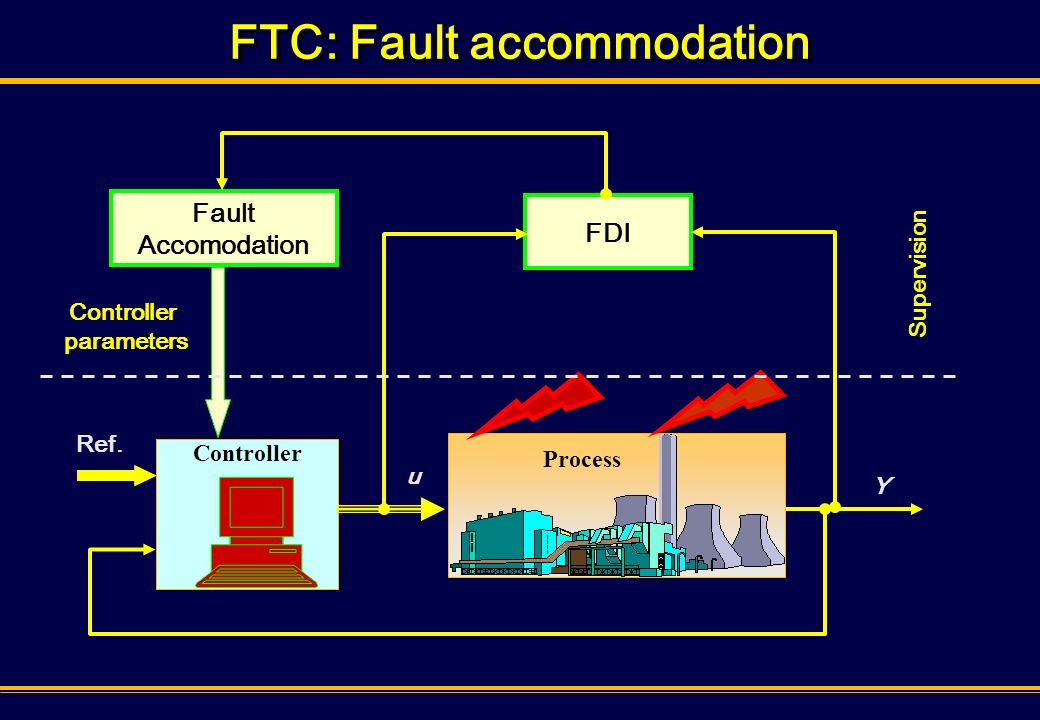 FTC: Fault accommodation