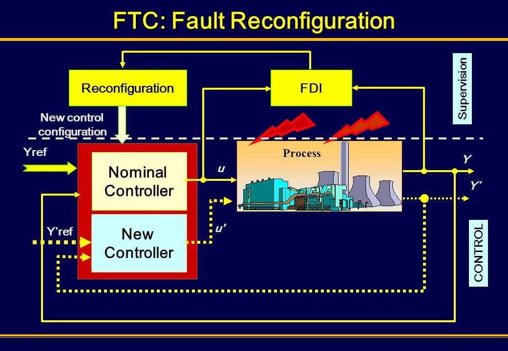 FTC: Fault Reconfiguration