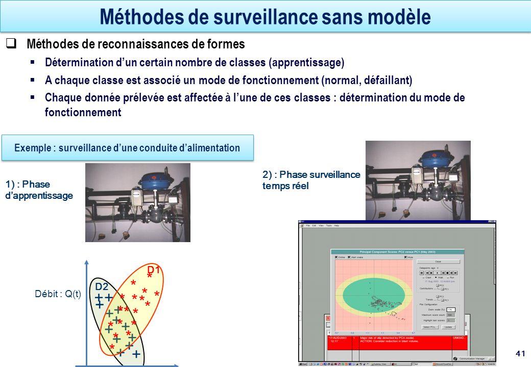 Méthodes de surveillance sans modèle