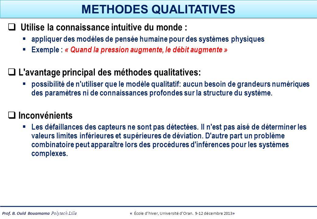 METHODES QUALITATIVES