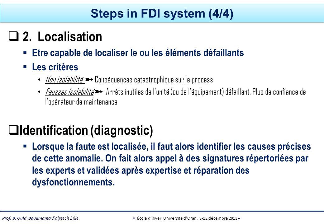 Identification (diagnostic)
