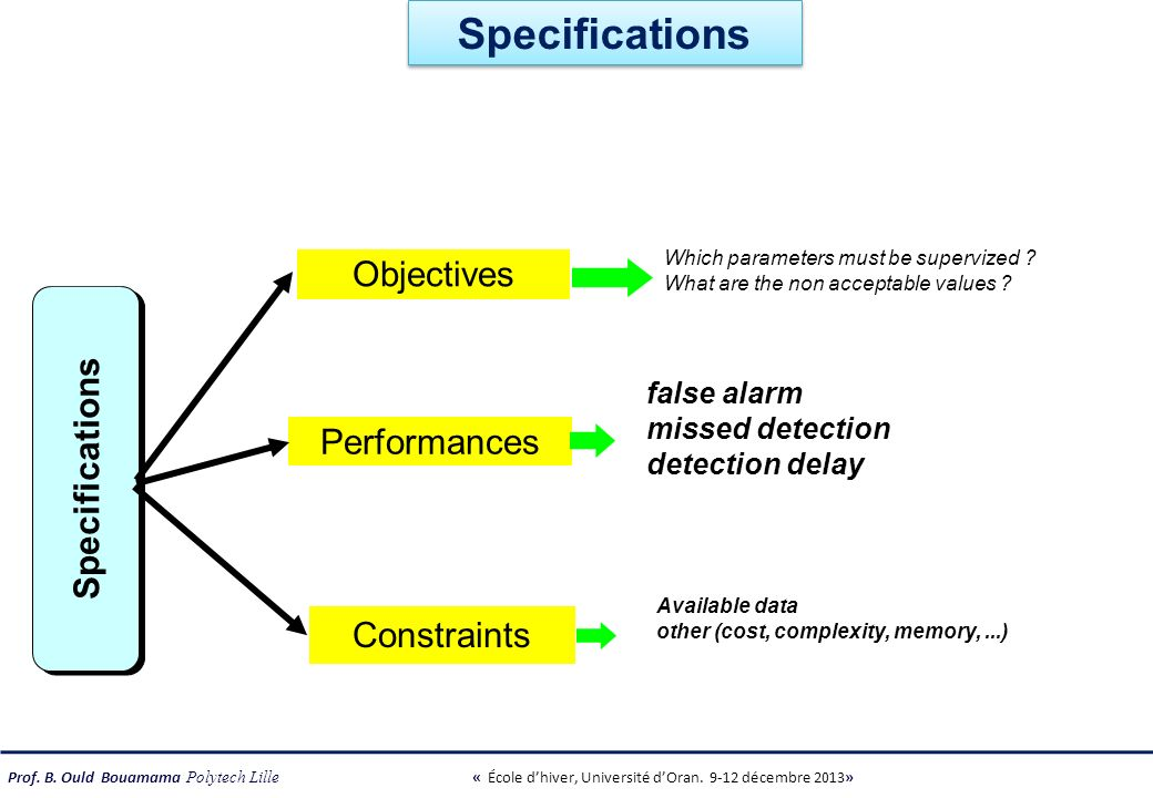 Specifications Objectives Specifications Performances Constraints