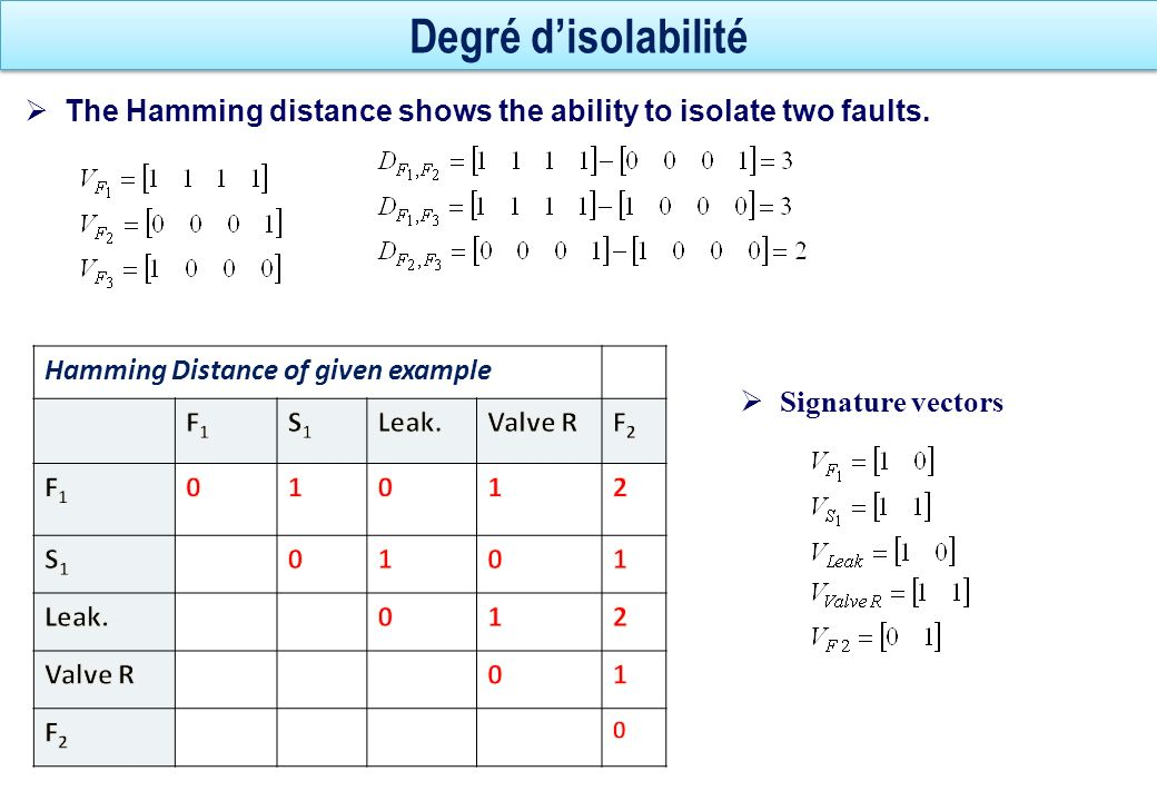 Degré d'isolabilitéThe Hamming distance shows the ability to isolate two faults. Hamming Distance of given example.