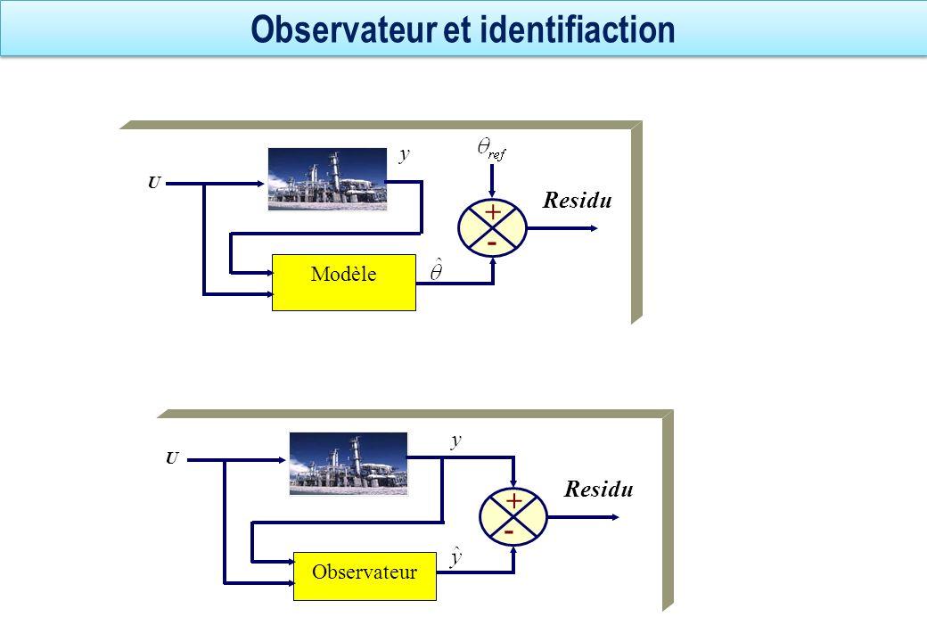 Observateur et identifiaction