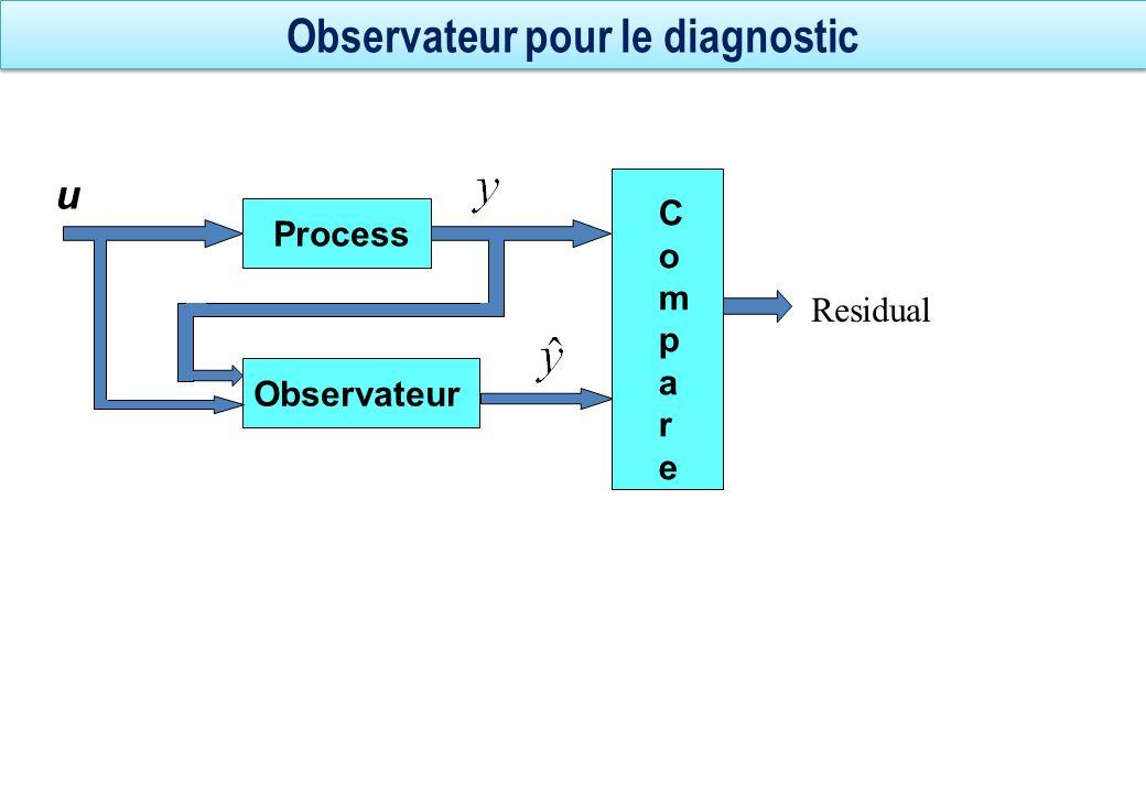 Observateur pour le diagnostic