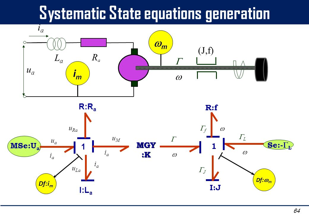 Systematic State equations generation