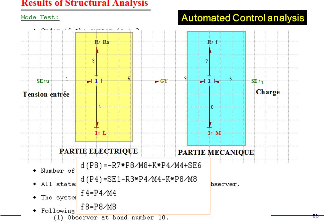 Automated Control analysis