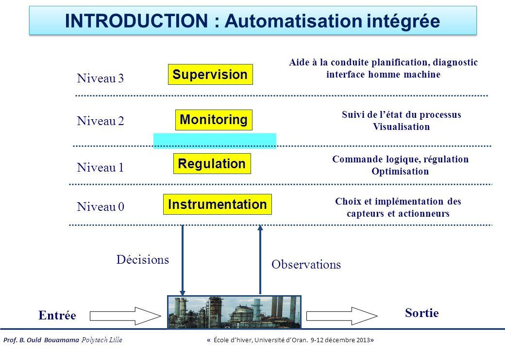 INTRODUCTION : Automatisation intégrée