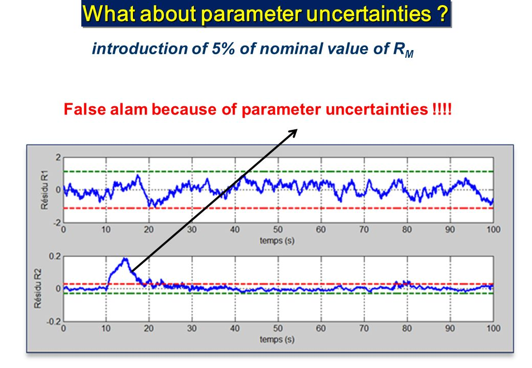 What about parameter uncertainties