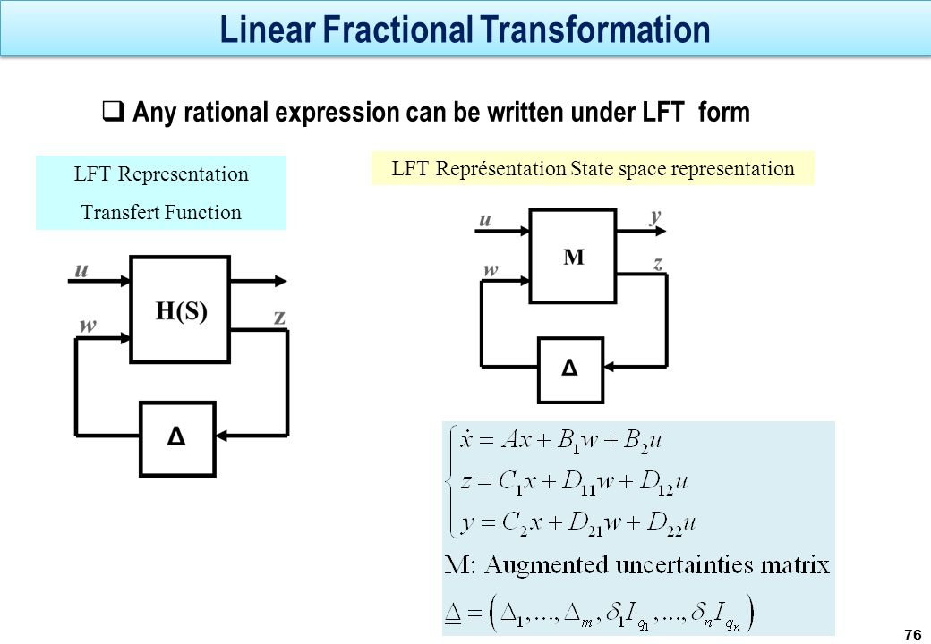 Linear Fractional Transformation