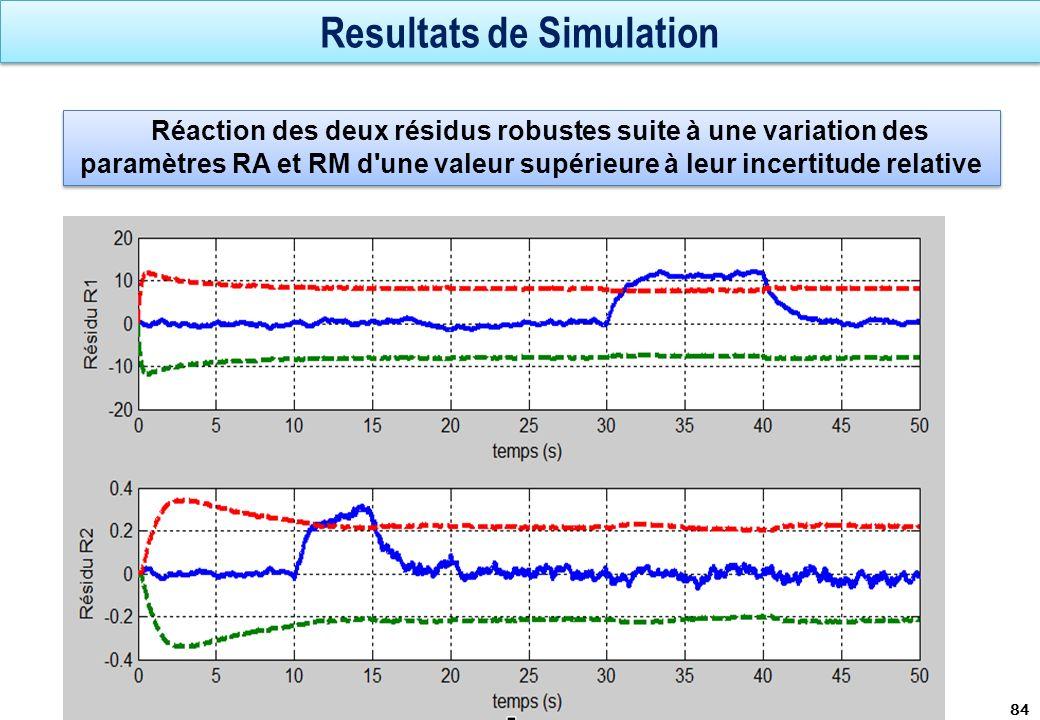 Resultats de Simulation