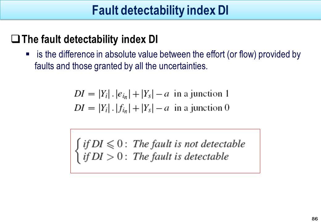 Fault detectability index DI