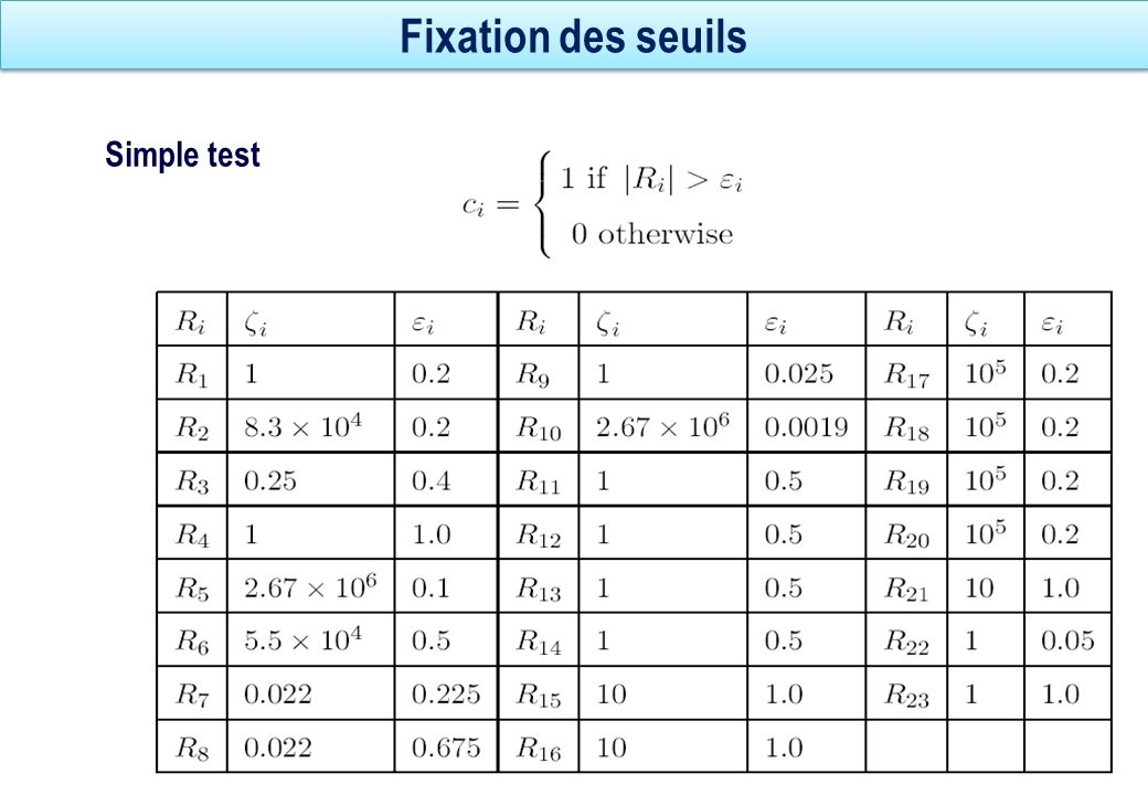Fixation des seuils Simple test