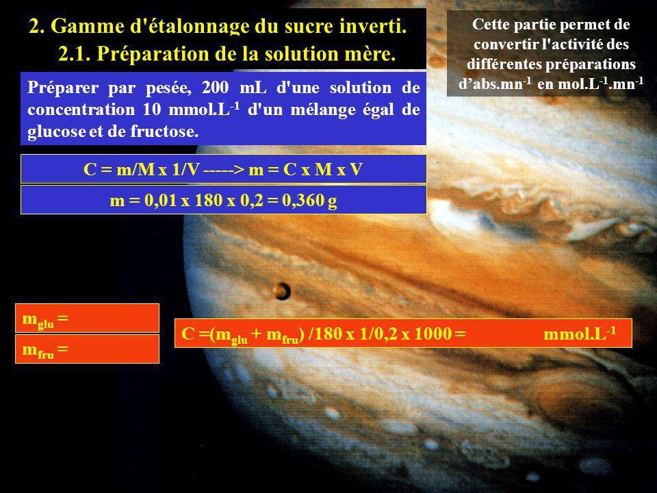 C = m/M x 1/V -----> m = C x M x V