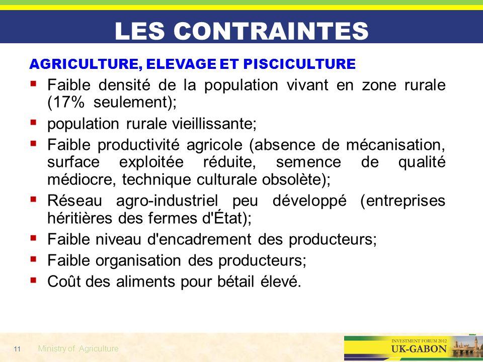 LES CONTRAINTESAGRICULTURE, ELEVAGE ET PISCICULTURE. Faible densité de la population vivant en zone rurale (17% seulement);