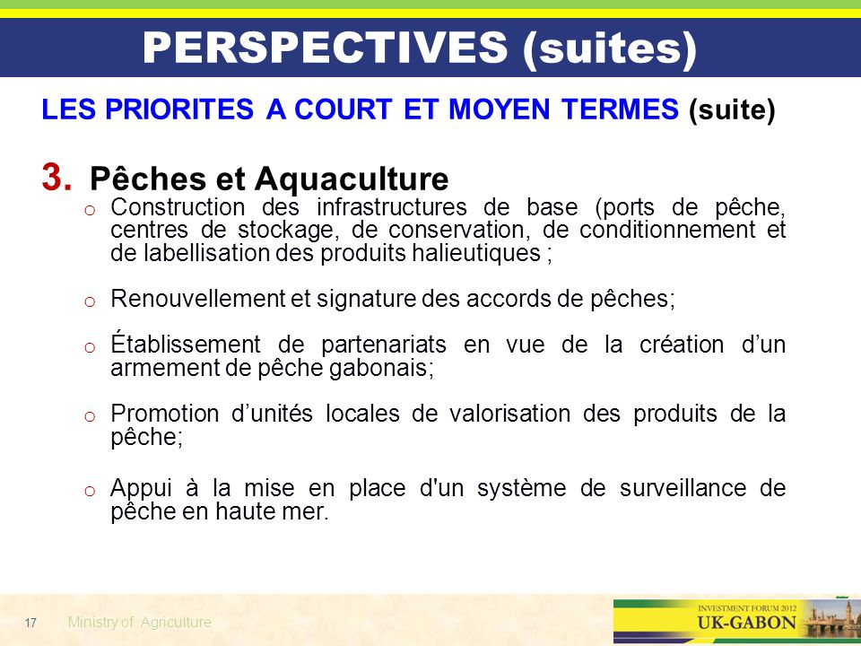 PERSPECTIVES (suites)